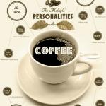 kaffeetyp