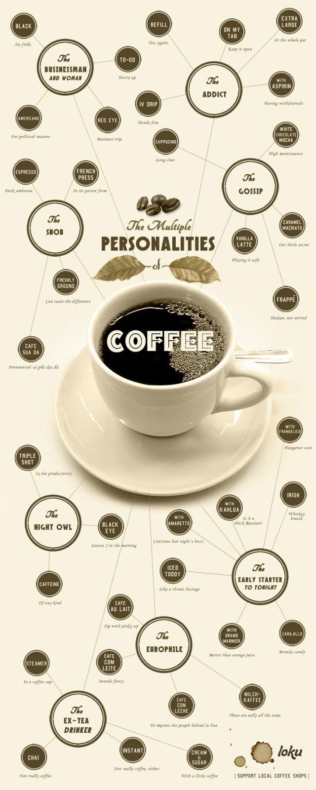 welcher-kaffeetyp-bist-du
